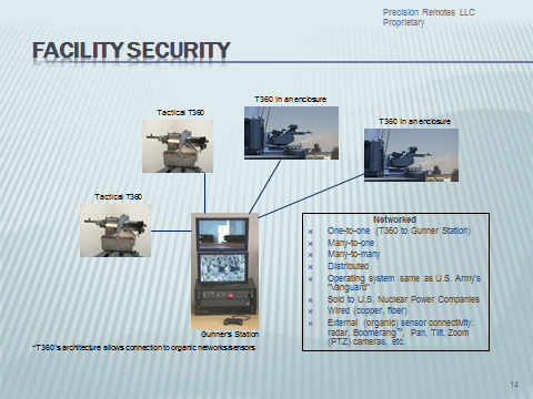 Facilities_Security_Diagram