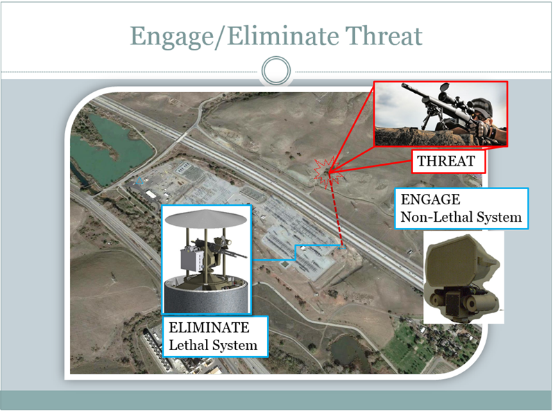 Eliminate_Threat